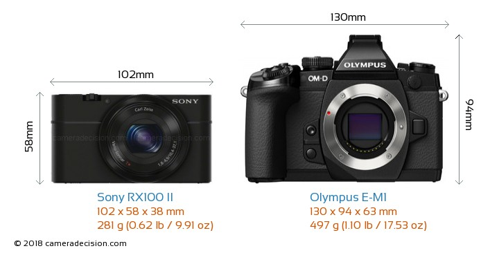 Sony RX100 II vs Olympus E-M1 Camera Size Comparison - Front View