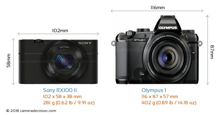 Sony RX100 II vs Olympus 1 Camera Size Comparison - Front View