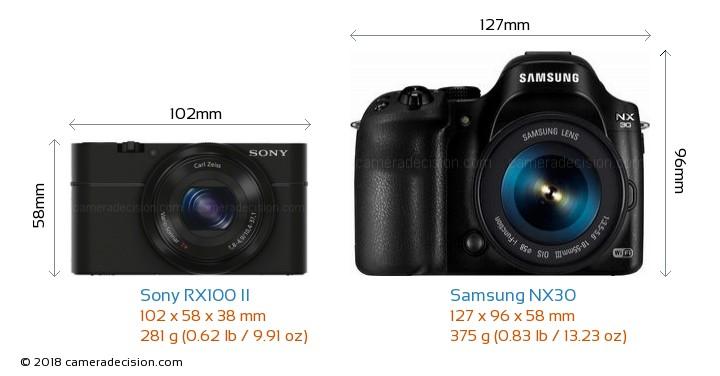 Sony RX100 II vs Samsung NX30 Camera Size Comparison - Front View