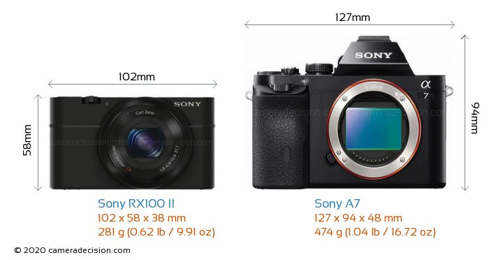 Sony RX100 II vs Sony A7 Camera Size Comparison - Front View