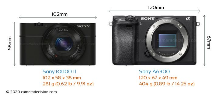 Sony RX100 II vs Sony A6300 Camera Size Comparison - Front View