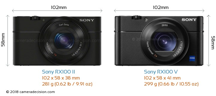 Sony RX100 II vs Sony RX100 V Camera Size Comparison - Front View