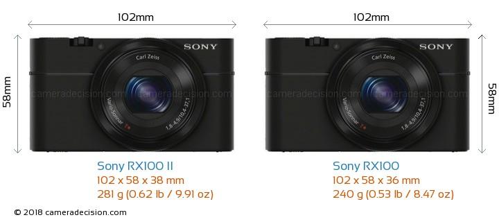 Sony RX100 II vs Sony RX100 Camera Size Comparison - Front View