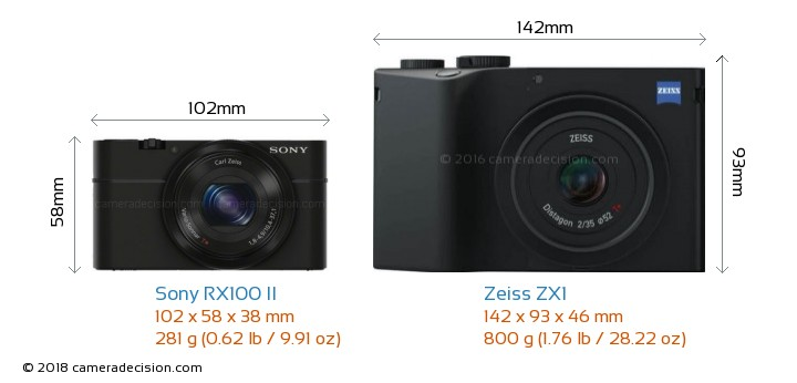 Sony RX100 II vs Zeiss ZX1 Camera Size Comparison - Front View