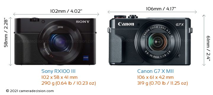 Sony RX100 III vs Canon G7 X MII Camera Size Comparison - Front View