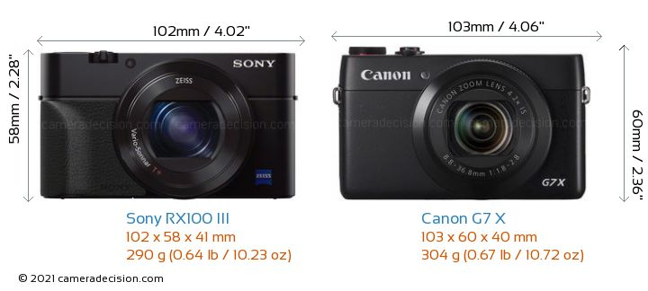 Sony RX100 III vs Canon G7 X Camera Size Comparison - Front View