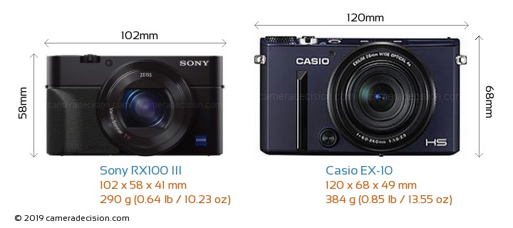 Sony RX100 III vs Casio EX-10 Camera Size Comparison - Front View