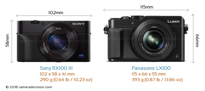 Sony RX100 III vs Panasonic LX100 Camera Size Comparison - Front View