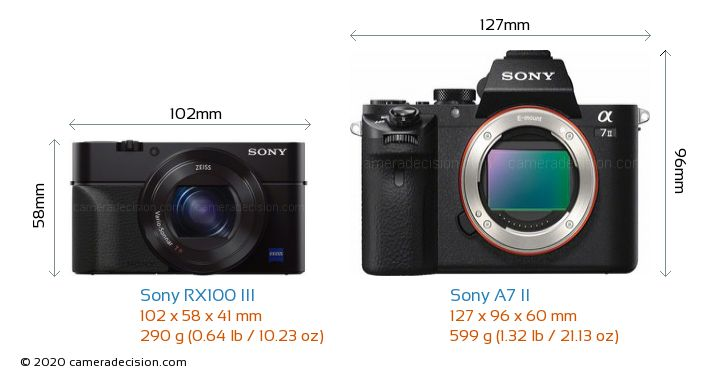 Sony RX100 III vs Sony A7 II Camera Size Comparison - Front View