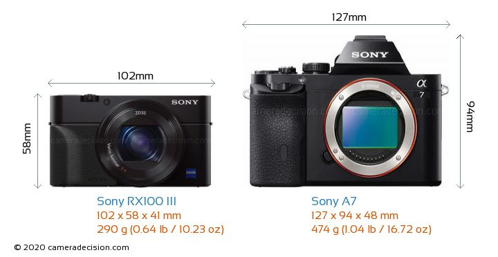 Sony RX100 III vs Sony A7 Camera Size Comparison - Front View