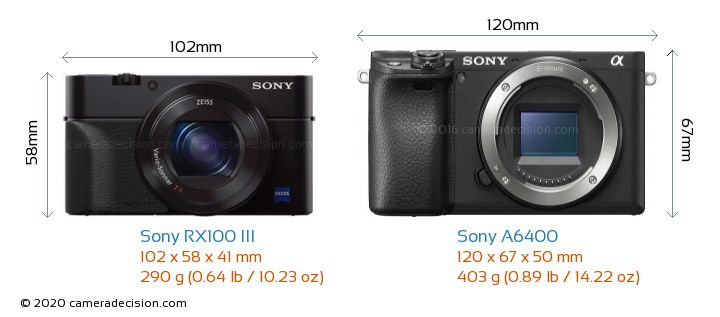 Sony RX100 III vs Sony A6400 Camera Size Comparison - Front View