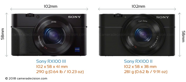 Sony RX100 III vs Sony RX100 II Camera Size Comparison - Front View