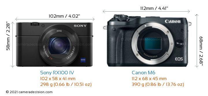 Sony RX100 IV vs Canon M6 Camera Size Comparison - Front View