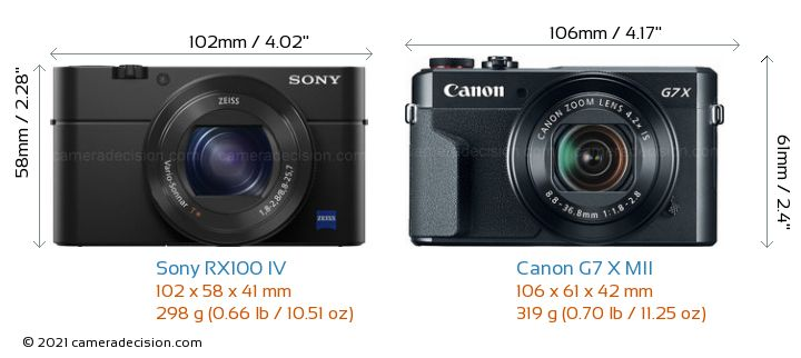 Sony RX100 IV vs Canon G7 X MII Camera Size Comparison - Front View