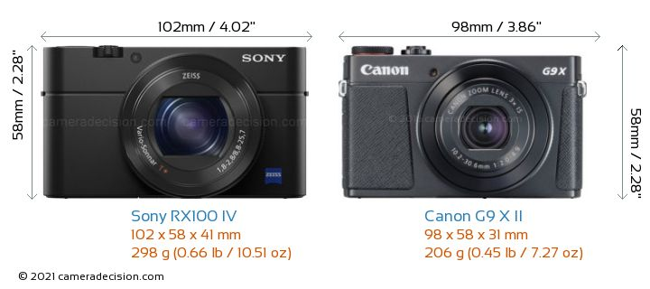Sony RX100 IV vs Canon G9 X II Camera Size Comparison - Front View