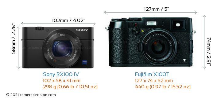 Sony RX100 IV vs Fujifilm X100T Camera Size Comparison - Front View