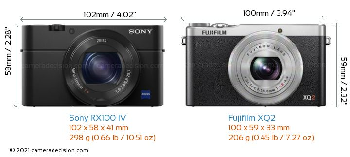 Sony RX100 IV vs Fujifilm XQ2 Camera Size Comparison - Front View