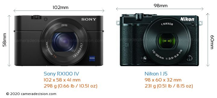 Sony RX100 IV vs Nikon 1 J5 Camera Size Comparison - Front View