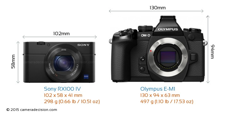 Sony RX100 IV vs Olympus E-M1 Camera Size Comparison - Front View