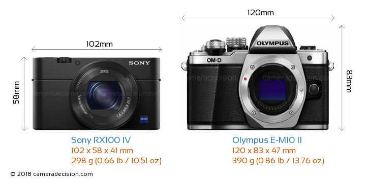 Sony RX100 IV vs Olympus E-M10 II Camera Size Comparison - Front View