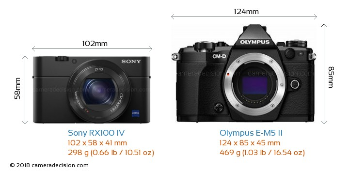 Sony RX100 IV vs Olympus E-M5 II Camera Size Comparison - Front View