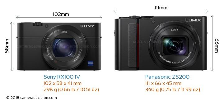 Sony RX100 IV vs Panasonic ZS200 Camera Size Comparison - Front View