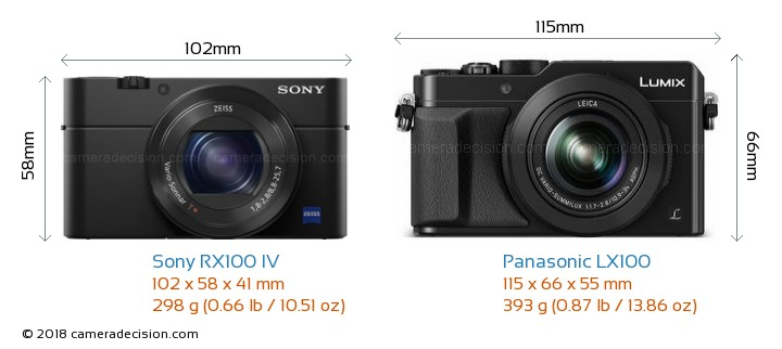 Sony RX100 IV vs Panasonic LX100 Camera Size Comparison - Front View