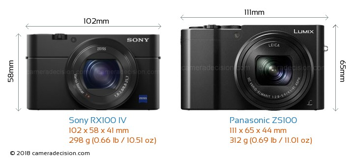 Sony RX100 IV vs Panasonic ZS100 Camera Size Comparison - Front View