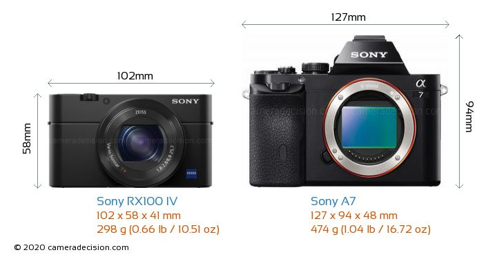 Sony RX100 IV vs Sony A7 Camera Size Comparison - Front View