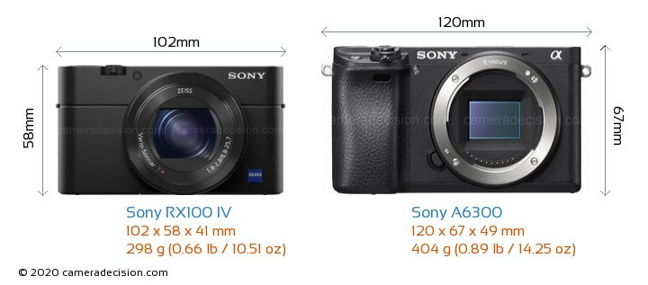 Sony RX100 IV vs Sony A6300 Camera Size Comparison - Front View