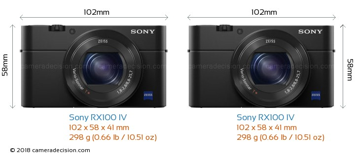 Sony RX100 IV vs Sony RX100 IV Camera Size Comparison - Front View