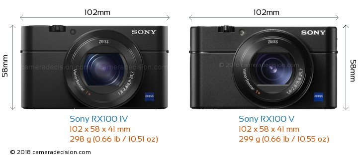 Sony RX100 IV vs Sony RX100 V Camera Size Comparison - Front View