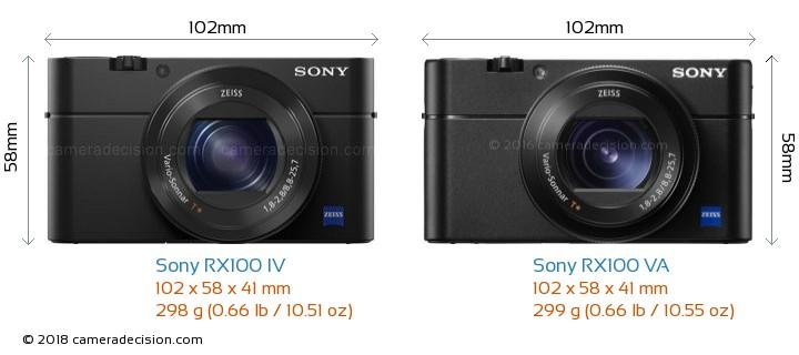 Sony RX100 IV vs Sony RX100 VA Camera Size Comparison - Front View