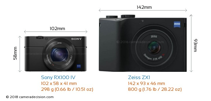 Sony RX100 IV vs Zeiss ZX1 Camera Size Comparison - Front View