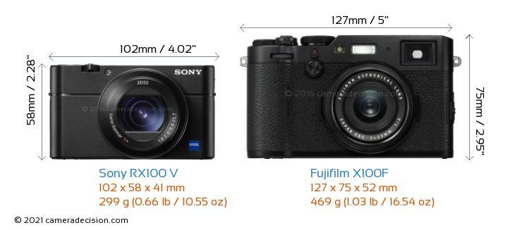 Sony RX100 V vs Fujifilm X100F Camera Size Comparison - Front View
