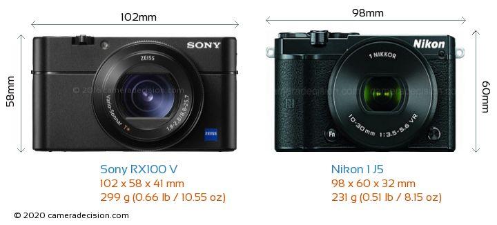 Sony RX100 V vs Nikon 1 J5 Camera Size Comparison - Front View