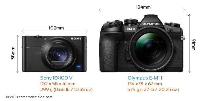 Sony RX100 V vs Olympus E-M1 II Camera Size Comparison - Front View