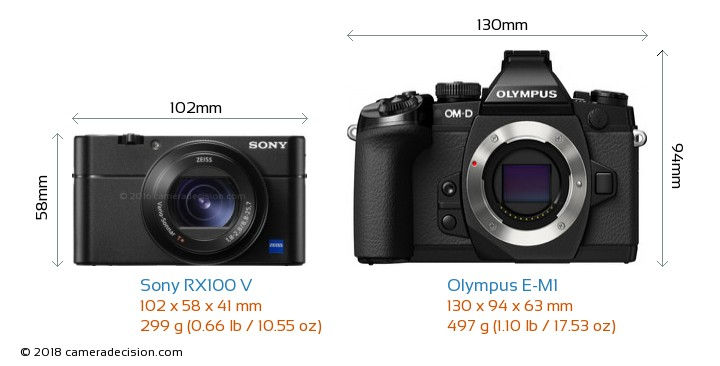 Sony RX100 V vs Olympus E-M1 Camera Size Comparison - Front View