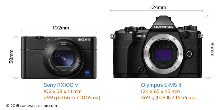 Sony RX100 V vs Olympus E-M5 II Camera Size Comparison - Front View