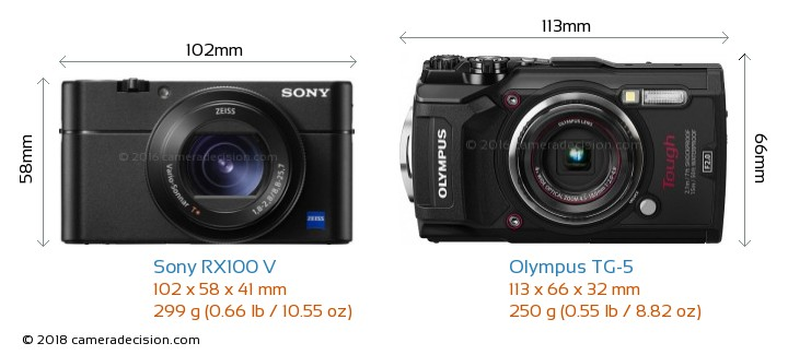 Sony RX100 V vs Olympus TG-5 Camera Size Comparison - Front View
