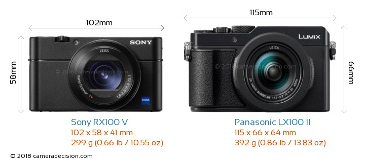 Sony RX100 V vs Panasonic LX100 II Camera Size Comparison - Front View
