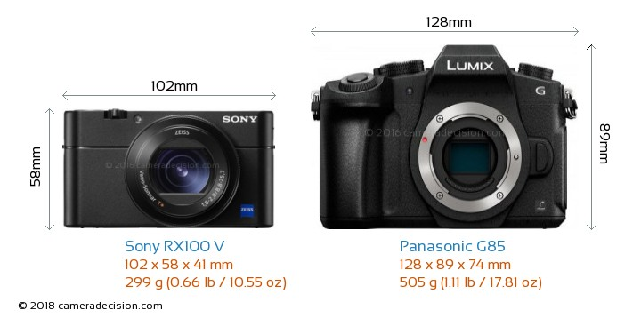 Sony RX100 V vs Panasonic G85 Camera Size Comparison - Front View