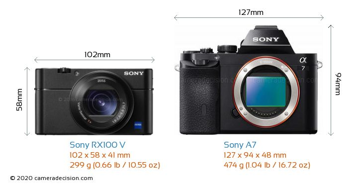 Sony RX100 V vs Sony A7 Camera Size Comparison - Front View