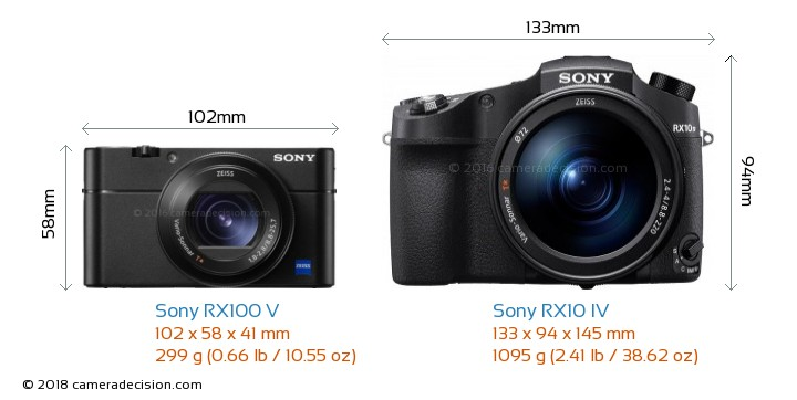 Sony RX100 V vs Sony RX10 IV Camera Size Comparison - Front View