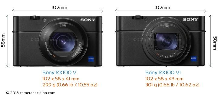 Sony RX100 V vs Sony RX100 VI Camera Size Comparison - Front View