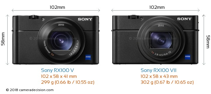 Sony RX100 V vs Sony RX100 VII Camera Size Comparison - Front View