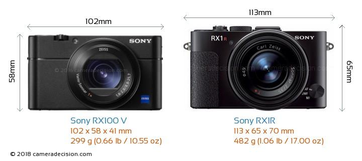 Sony RX100 V vs Sony RX1R Camera Size Comparison - Front View