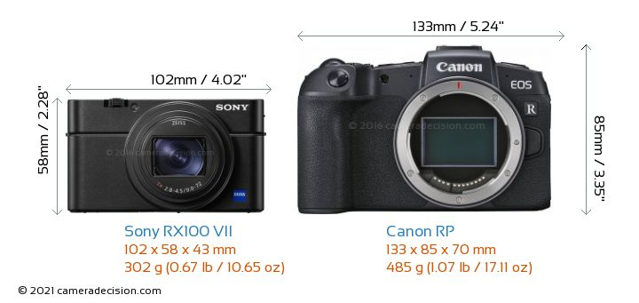 Sony RX100 VII vs Canon RP Camera Size Comparison - Front View
