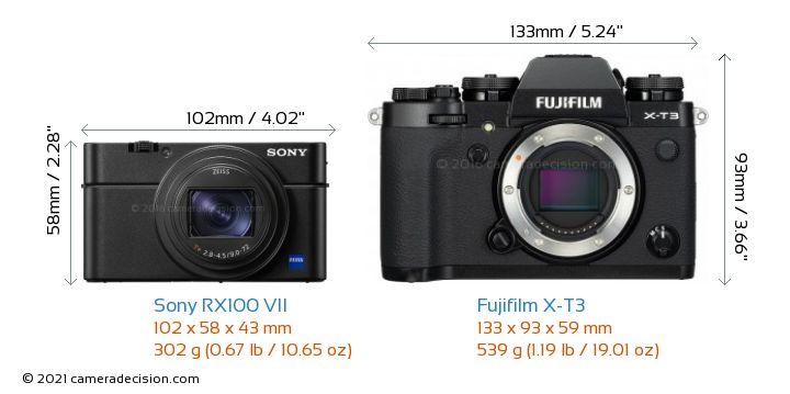 Sony RX100 VII vs Fujifilm X-T3 Camera Size Comparison - Front View