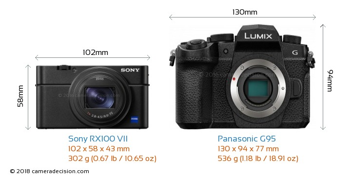 Sony RX100 VII vs Panasonic G95 Camera Size Comparison - Front View